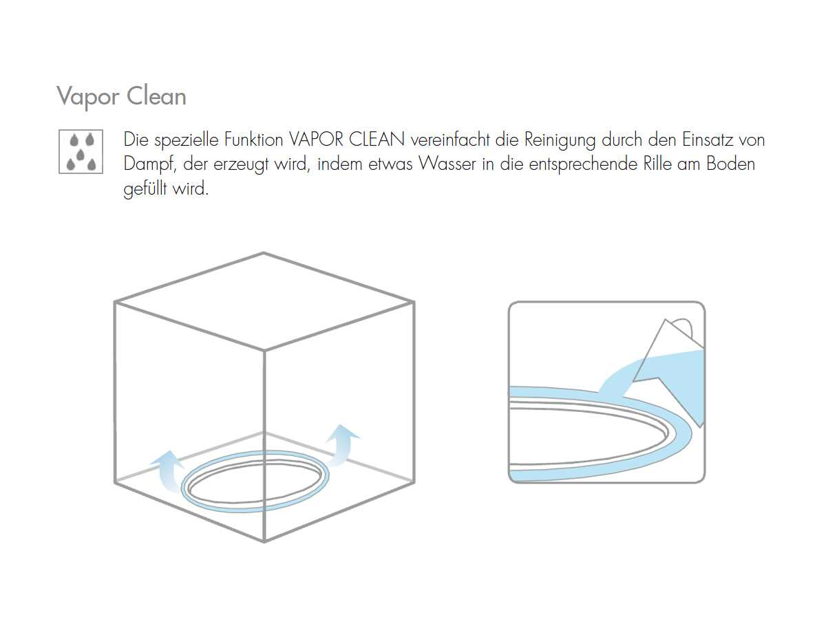 smeg vapour clean instructions