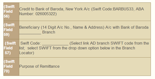 citibank wire transfer instructions