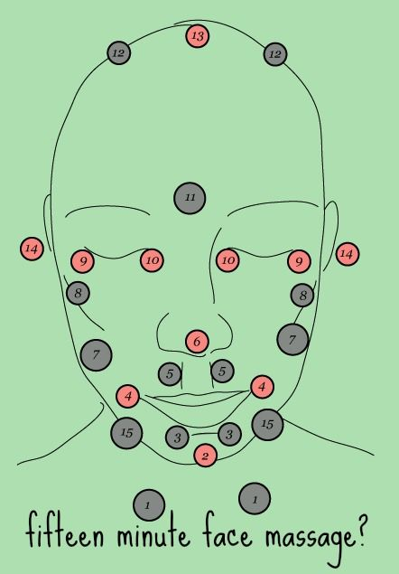 facial step by step instructions