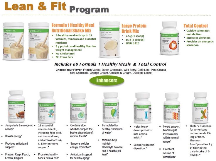 it works 90 day challenge instructions
